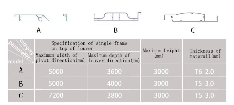 about louver pergola frame